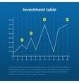 Business statistics charts vector