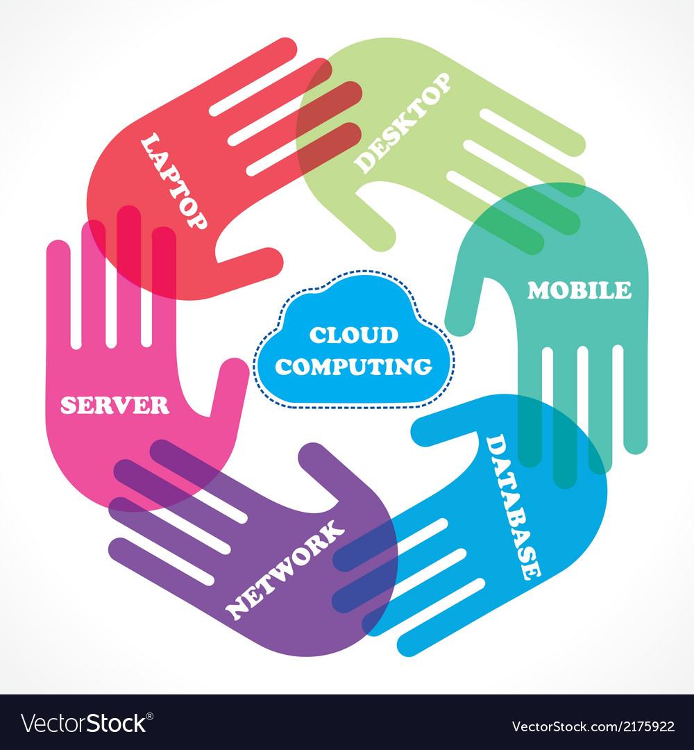 Cloud computing concept vector | Price: 1 Credit (USD $1)
