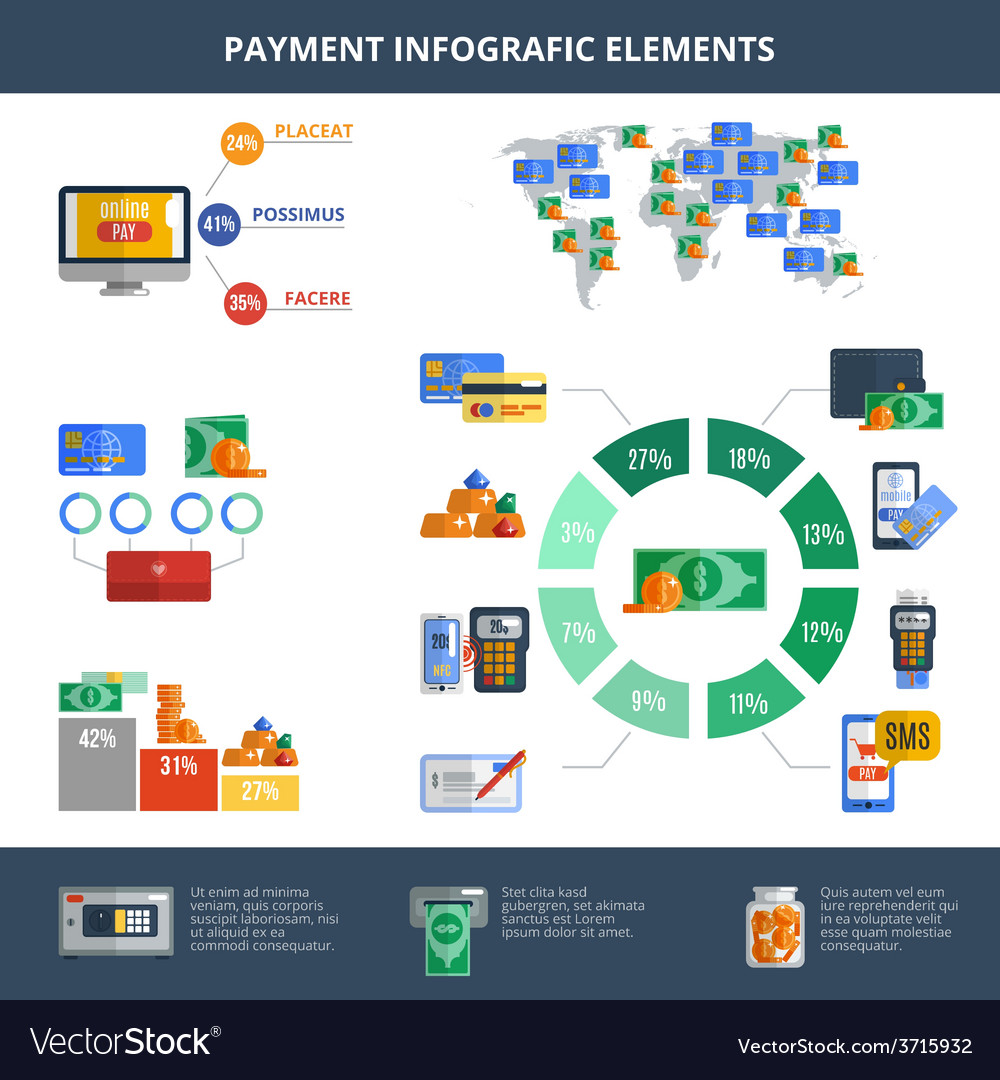 Payment infographics set vector | Price: 1 Credit (USD $1)