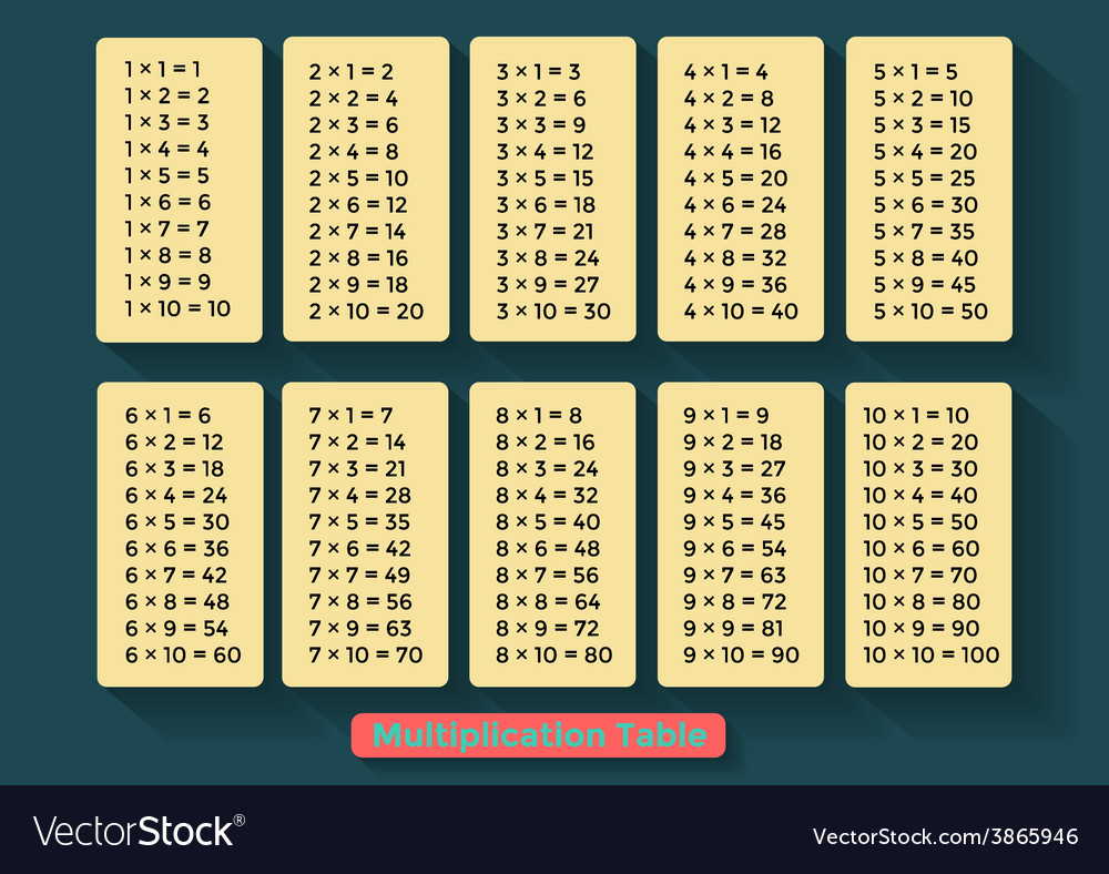 Multiplication table in a flat design vector | Price: 1 Credit (USD $1)