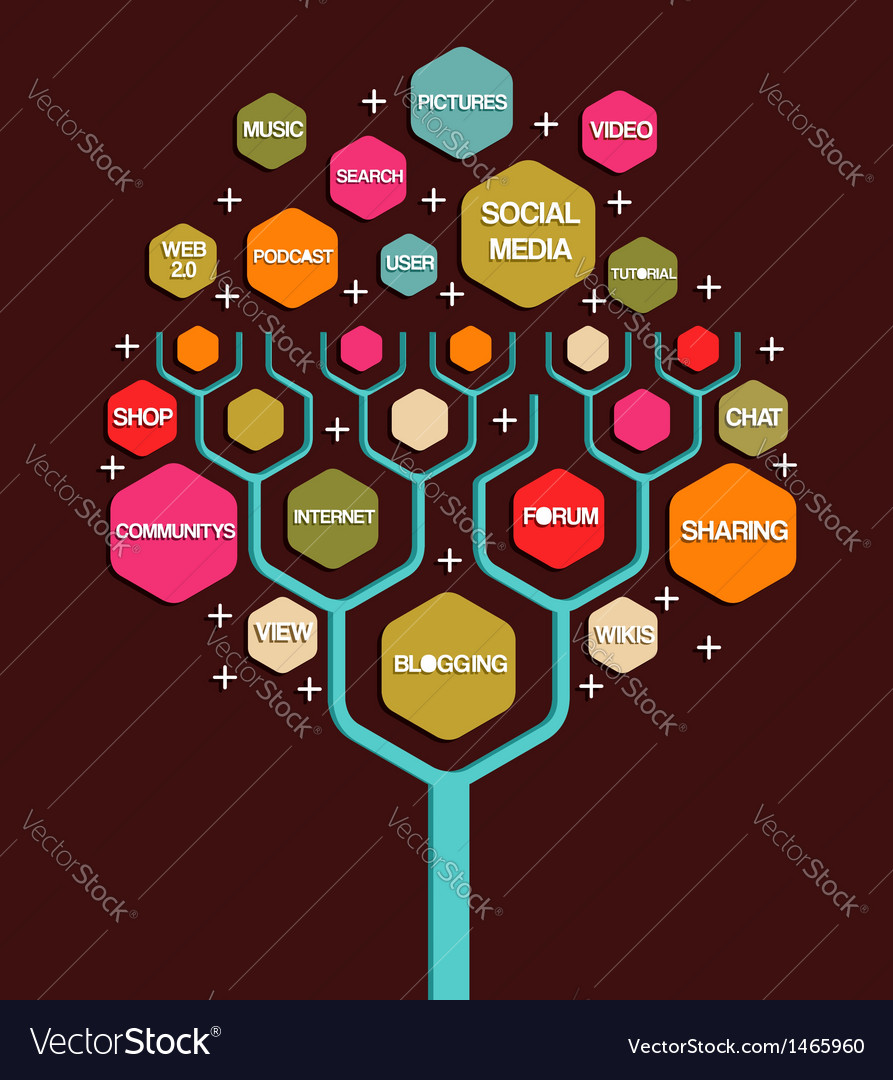 Social media marketing business tree vector | Price: 1 Credit (USD $1)