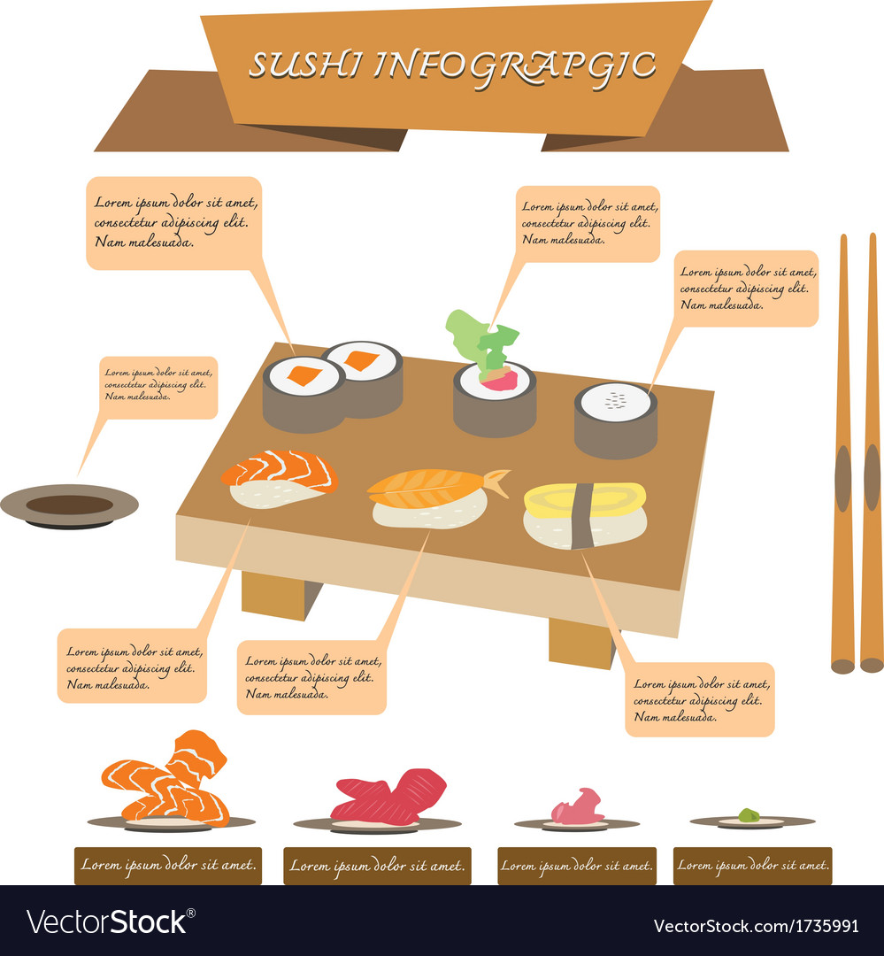 Sushi infographics set vector | Price: 1 Credit (USD $1)