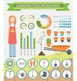 Infographics tools for garden vector