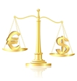 Dollar outweighs euro on scales vector