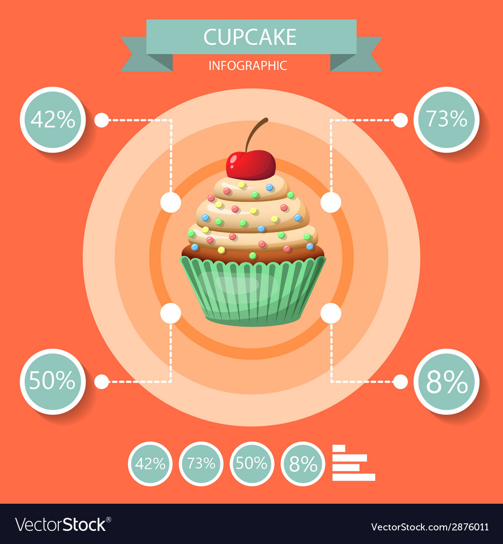 Cupcake infographics set vector | Price: 1 Credit (USD $1)