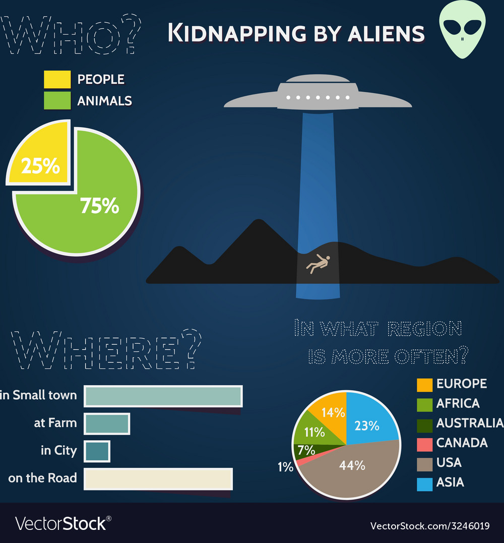 Ufo fun infographics vector | Price: 1 Credit (USD $1)