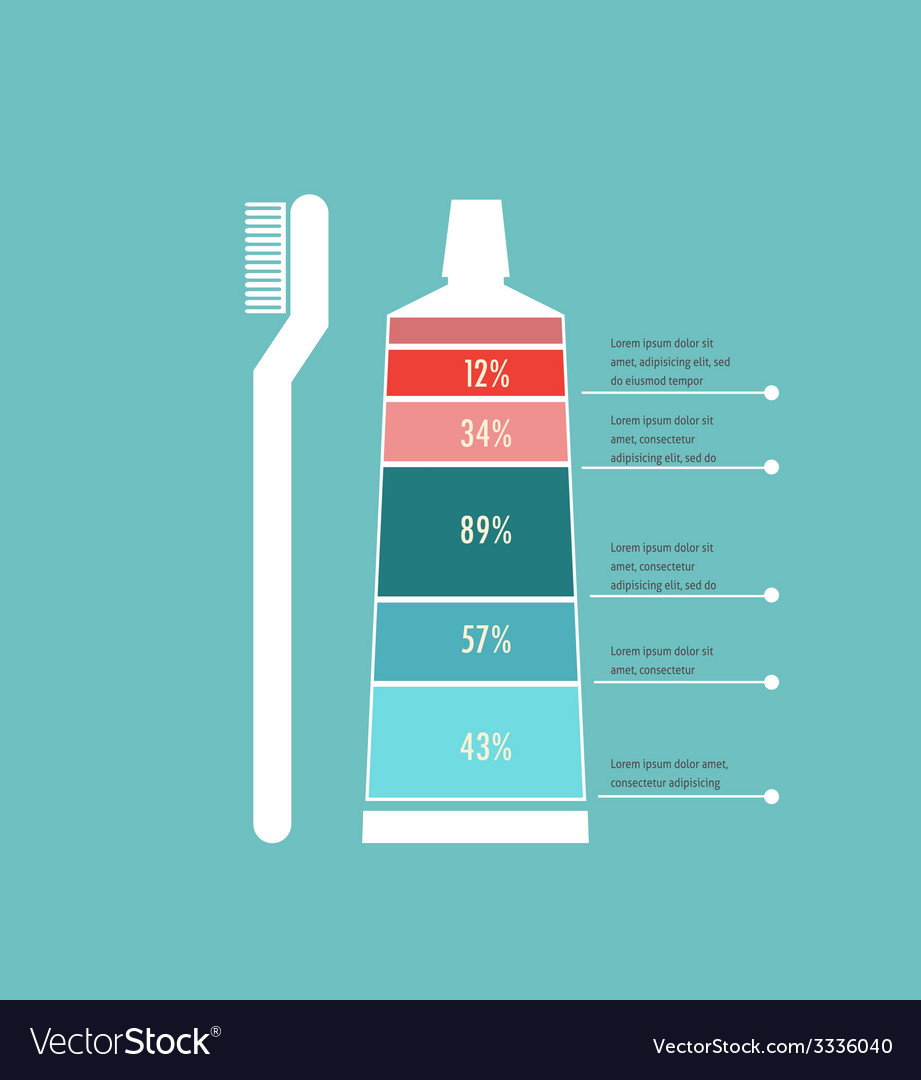 Dental infographic vector | Price: 1 Credit (USD $1)