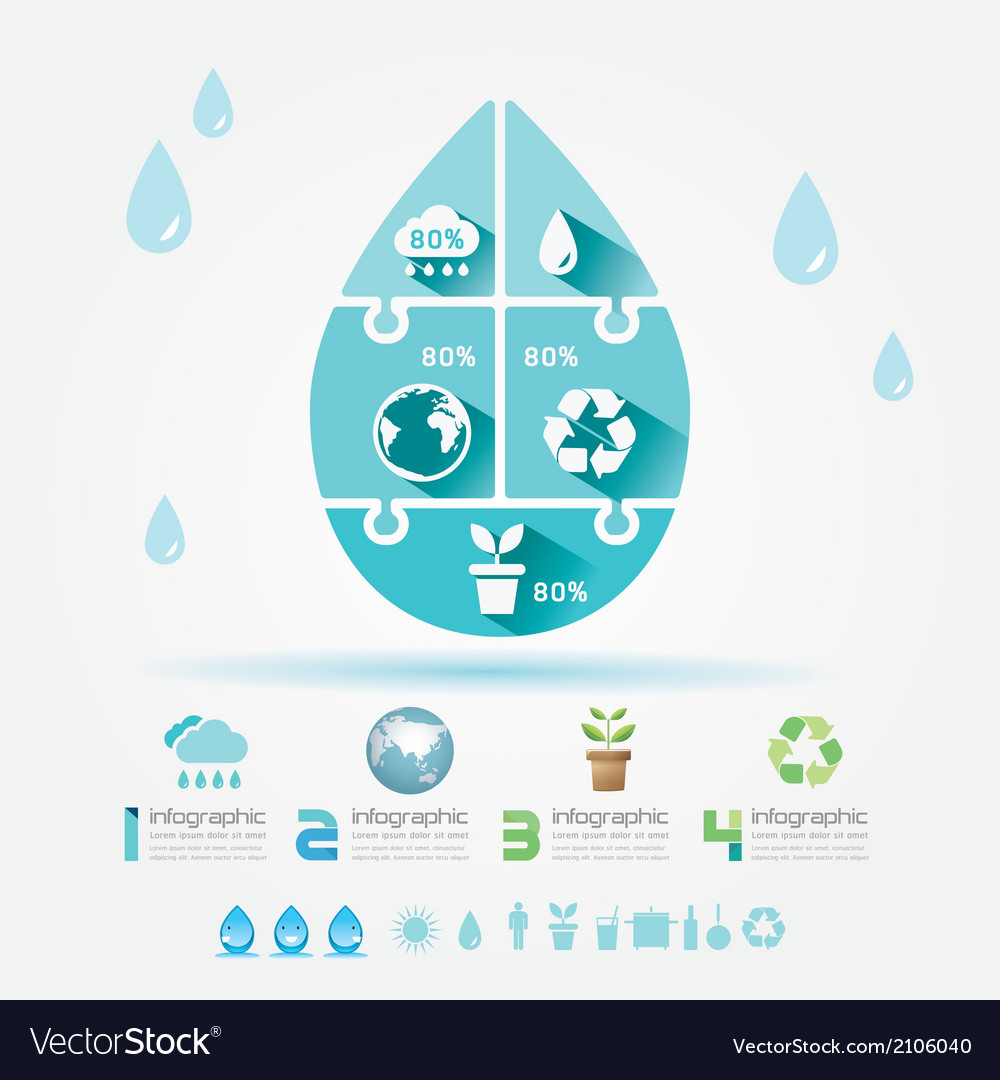 Water design elements ecology infographic vector | Price: 1 Credit (USD $1)
