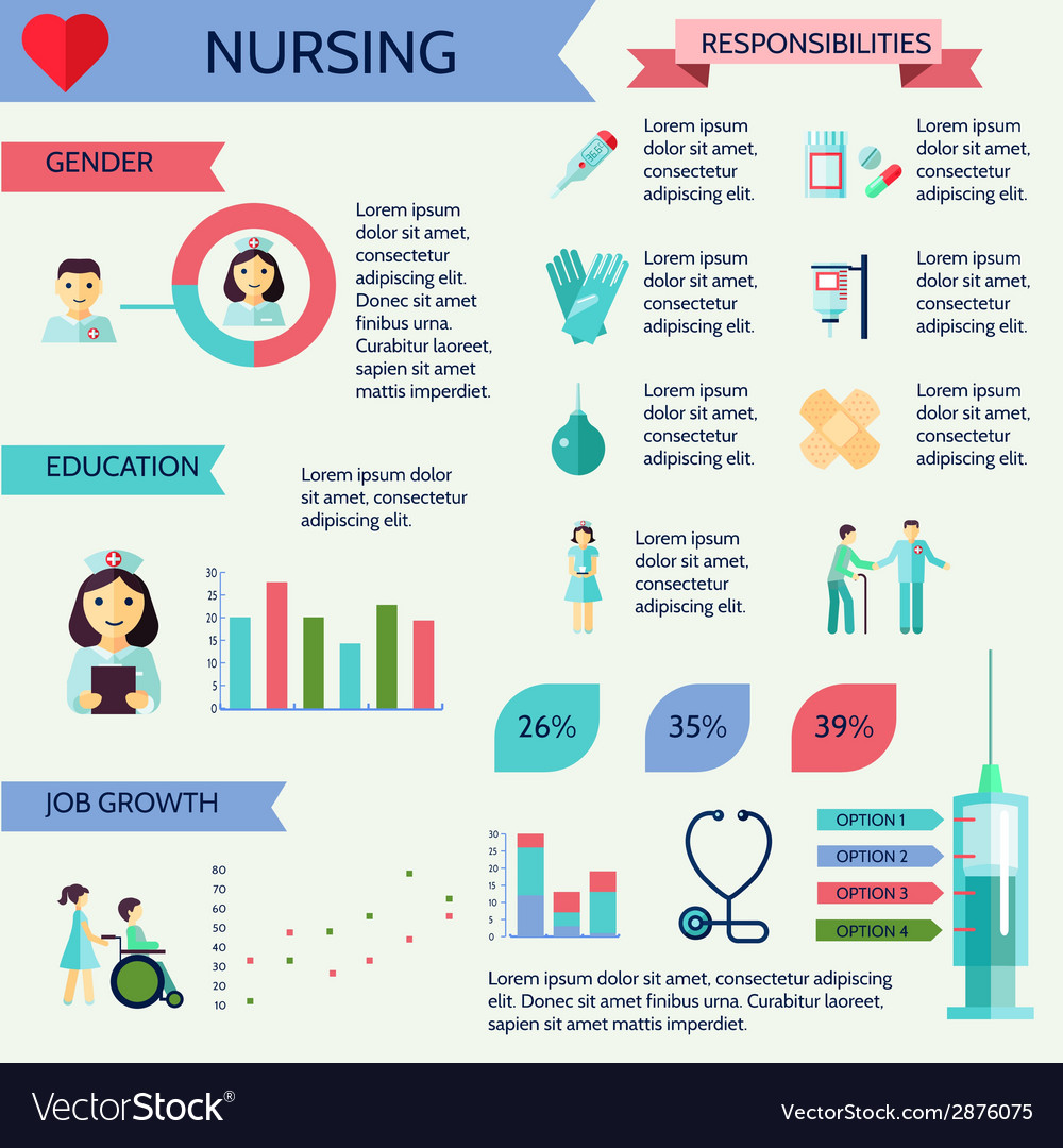 Nurse infographic set vector | Price: 1 Credit (USD $1)