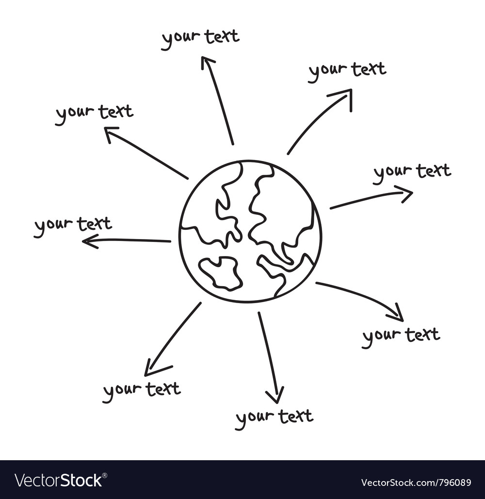 World mindmap vector | Price: 1 Credit (USD $1)