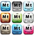 Periodic meitnerium vector