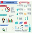 Nurse infographic set vector