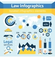 Law and justice infographics vector