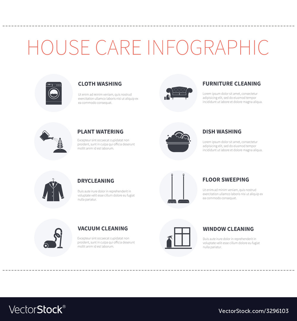 House care infographic vector | Price: 1 Credit (USD $1)