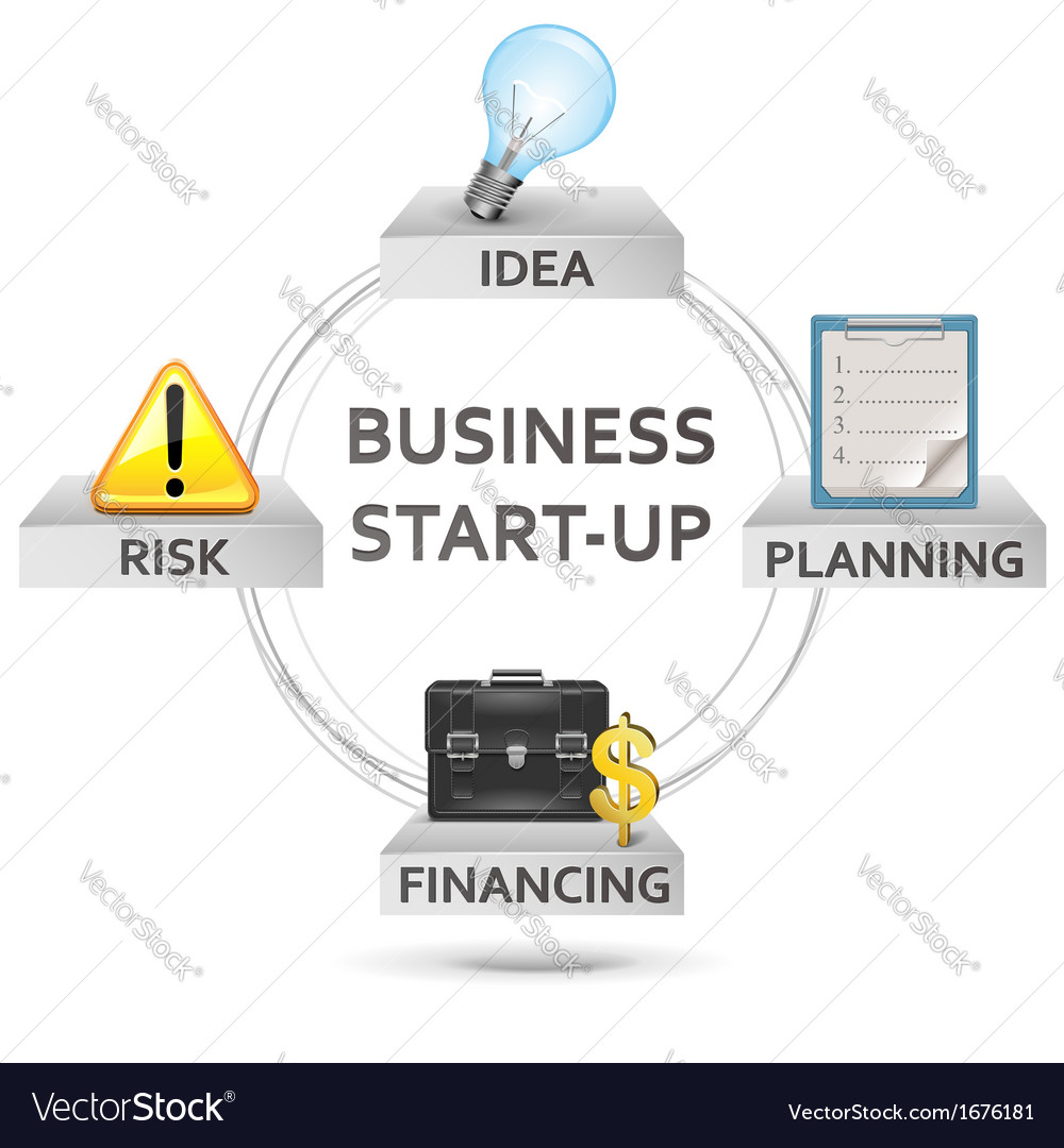 Business start up concept vector | Price: 1 Credit (USD $1)