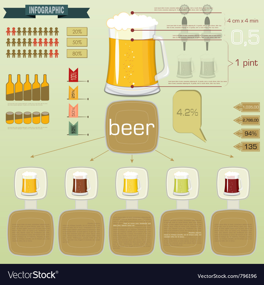 Vintage infographics set - beer icons and elements vector | Price: 3 Credit (USD $3)