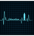 Heartbeat make a education symbol and text vector