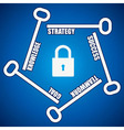 Group of keys required for open a success lock vector