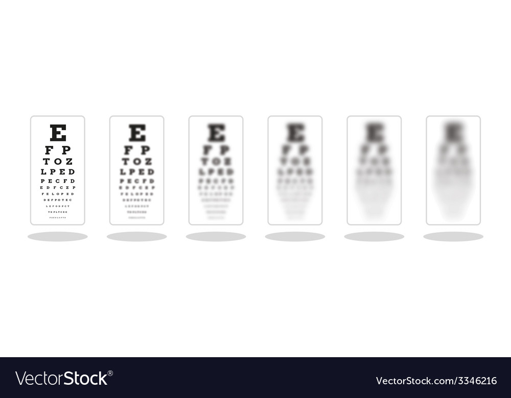 Sharp and five unsharp snellen chart vector | Price: 1 Credit (USD $1)