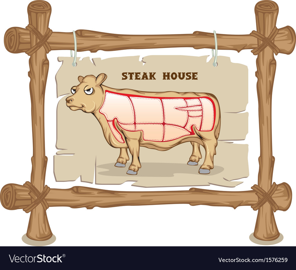 Cow section vector | Price: 1 Credit (USD $1)