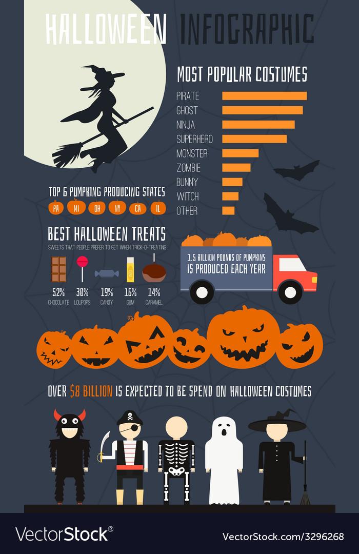 Halloween infographic vector   Price: 1 Credit (USD $1)