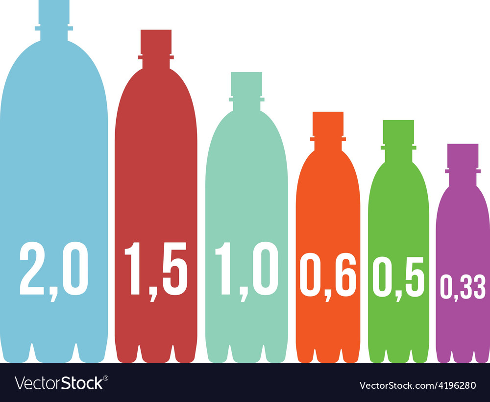 Infographics sizes of pet bottles vector | Price: 1 Credit (USD $1)