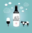 Symbol of a bottle with milk vector