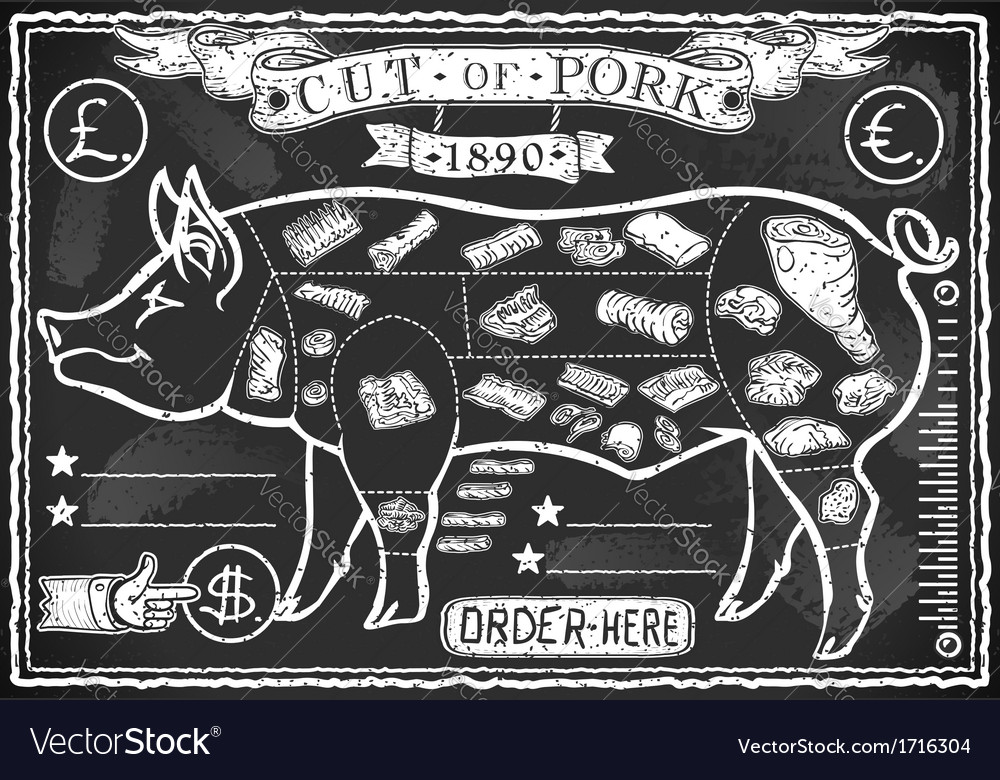 Vintage blackboard cut of pork vector | Price: 1 Credit (USD $1)