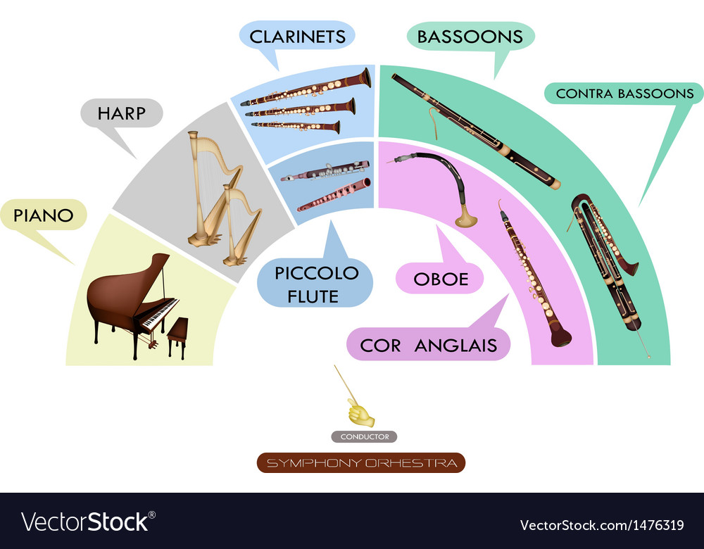 Band musical instrument set vector | Price: 1 Credit (USD $1)