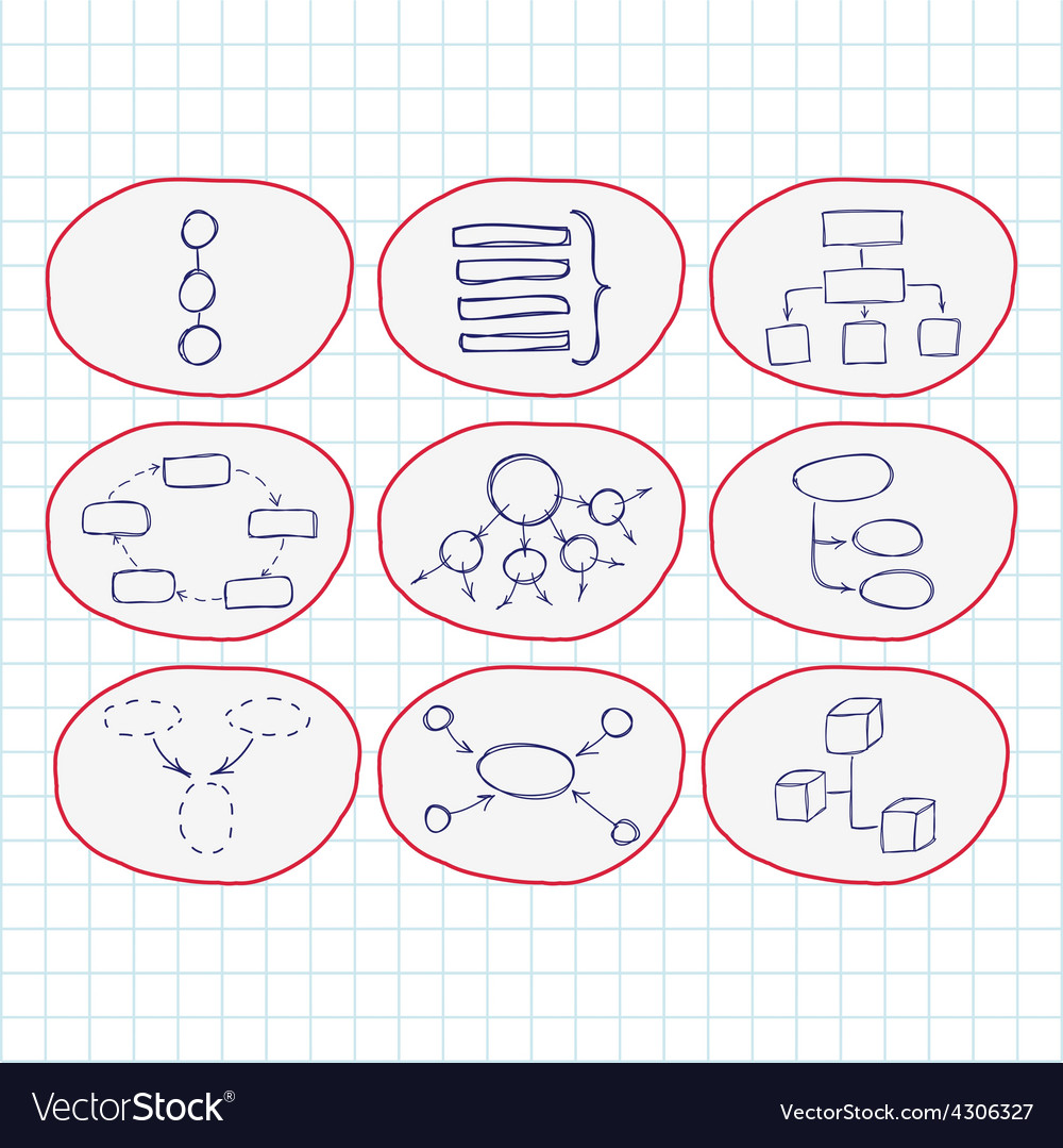 Hand drawn doodle sketch mind map doodle style vector   Price: 1 Credit (USD $1)