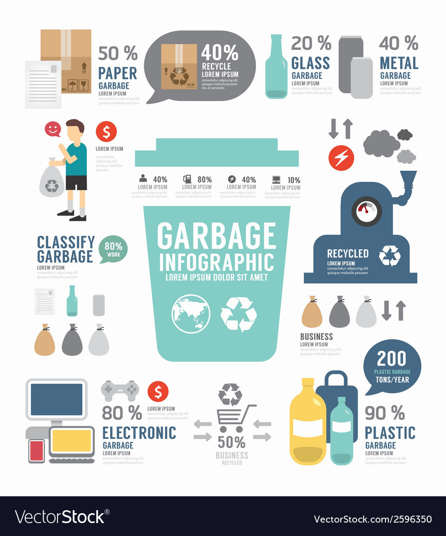 Infographic garbage annual report template vector | Price: 1 Credit (USD $1)