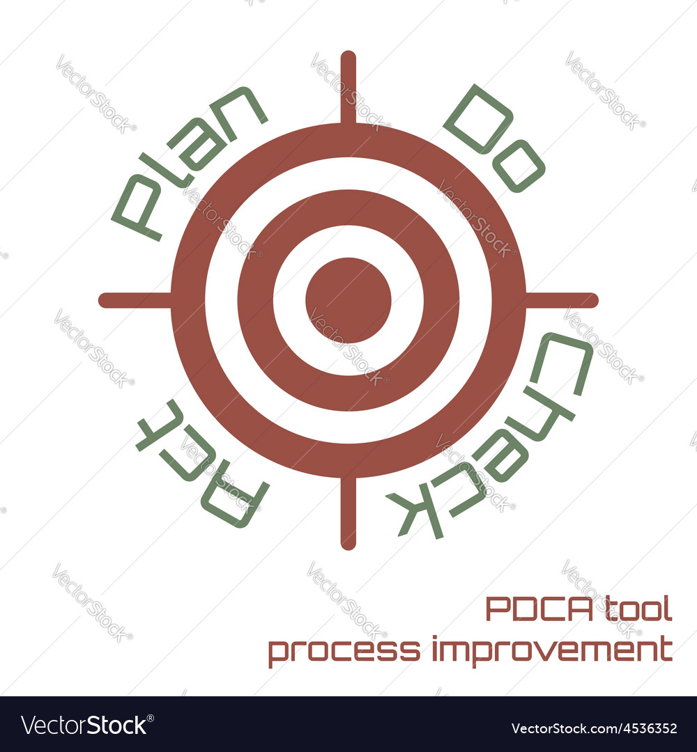 Pdca tool vector | Price: 1 Credit (USD $1)