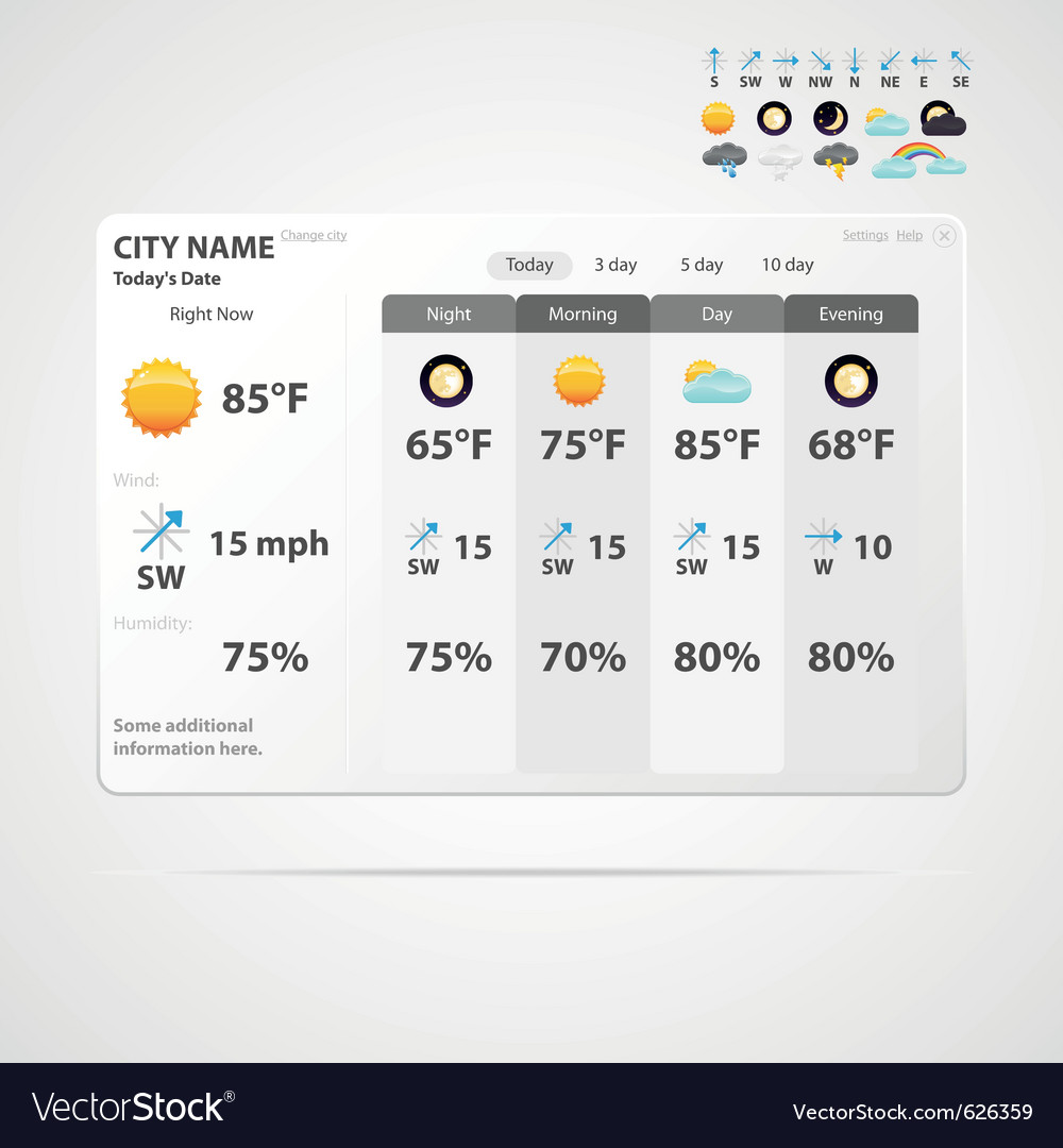 Weather forecast interface vector | Price: 1 Credit (USD $1)