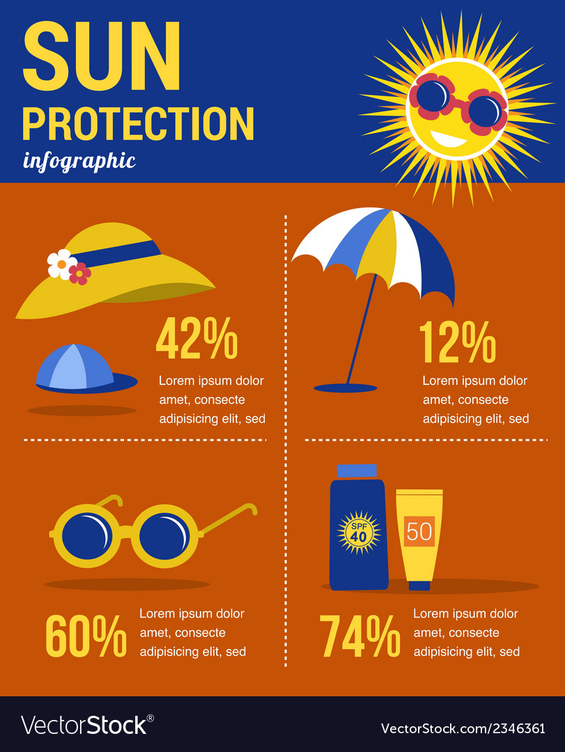 Sun protection infographics vector | Price: 1 Credit (USD $1)
