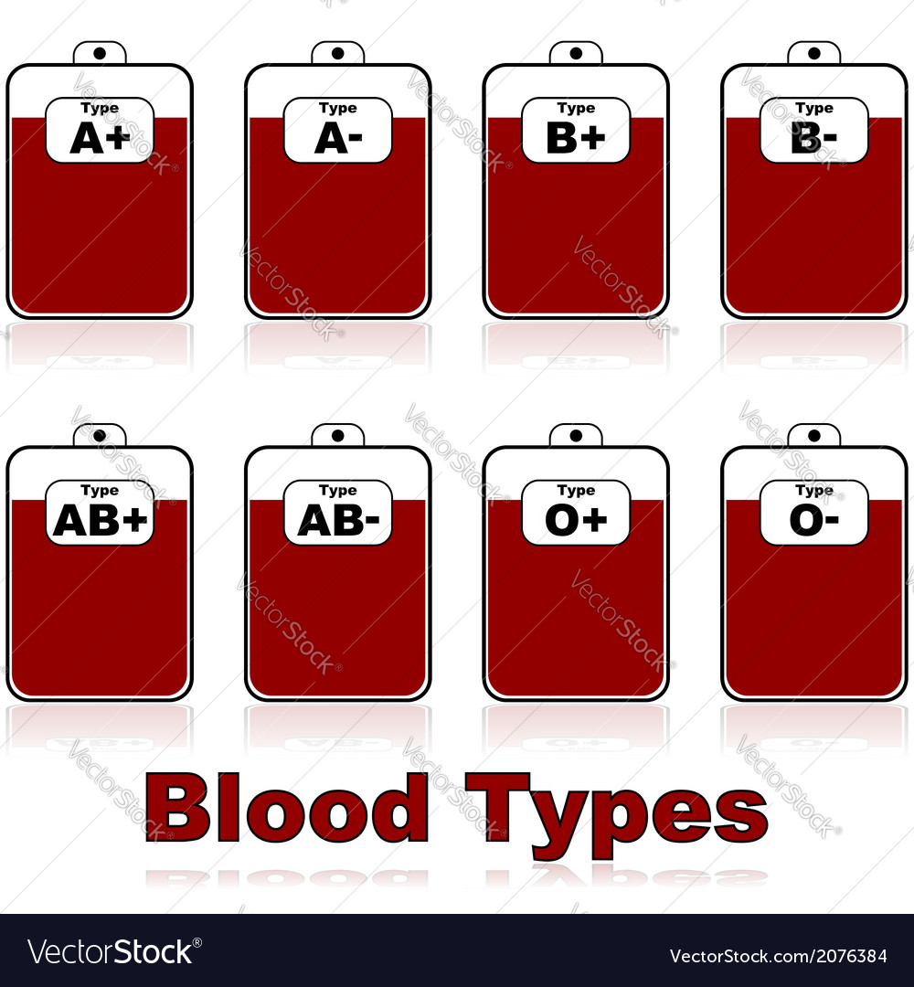 Blood types vector | Price: 1 Credit (USD $1)
