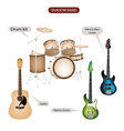 Band music equipment vector