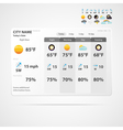 Weather forecast interface vector