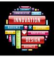 Innovation design concept circle vector