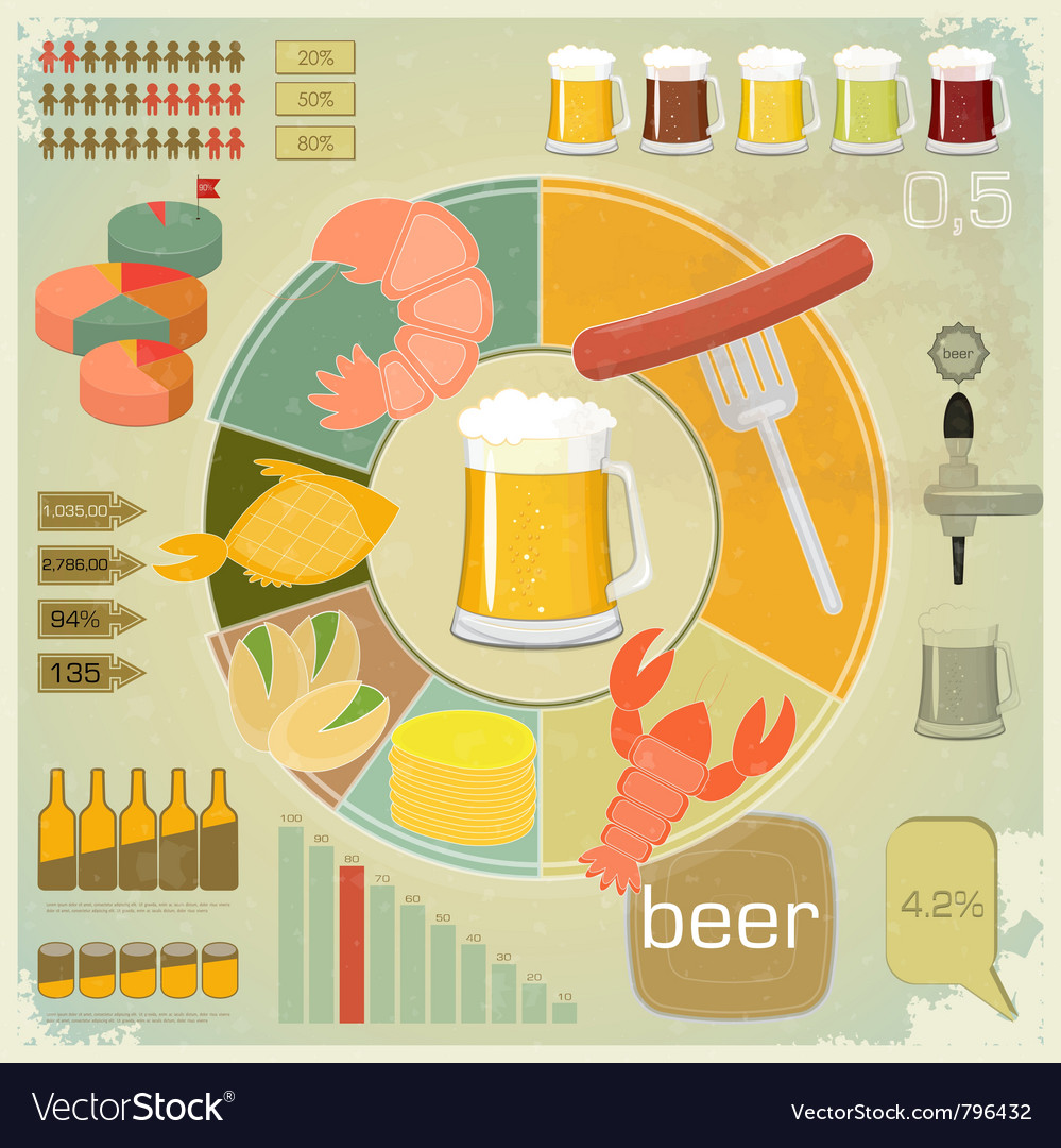Vintage infographics set - beer icons vector | Price: 3 Credit (USD $3)