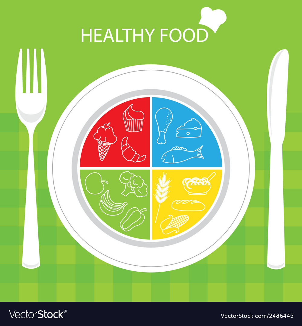 Plate with healthy food vector | Price: 1 Credit (USD $1)