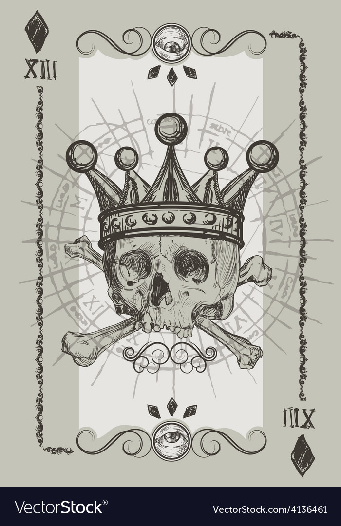 Skull and bones vector | Price: 3 Credit (USD $3)