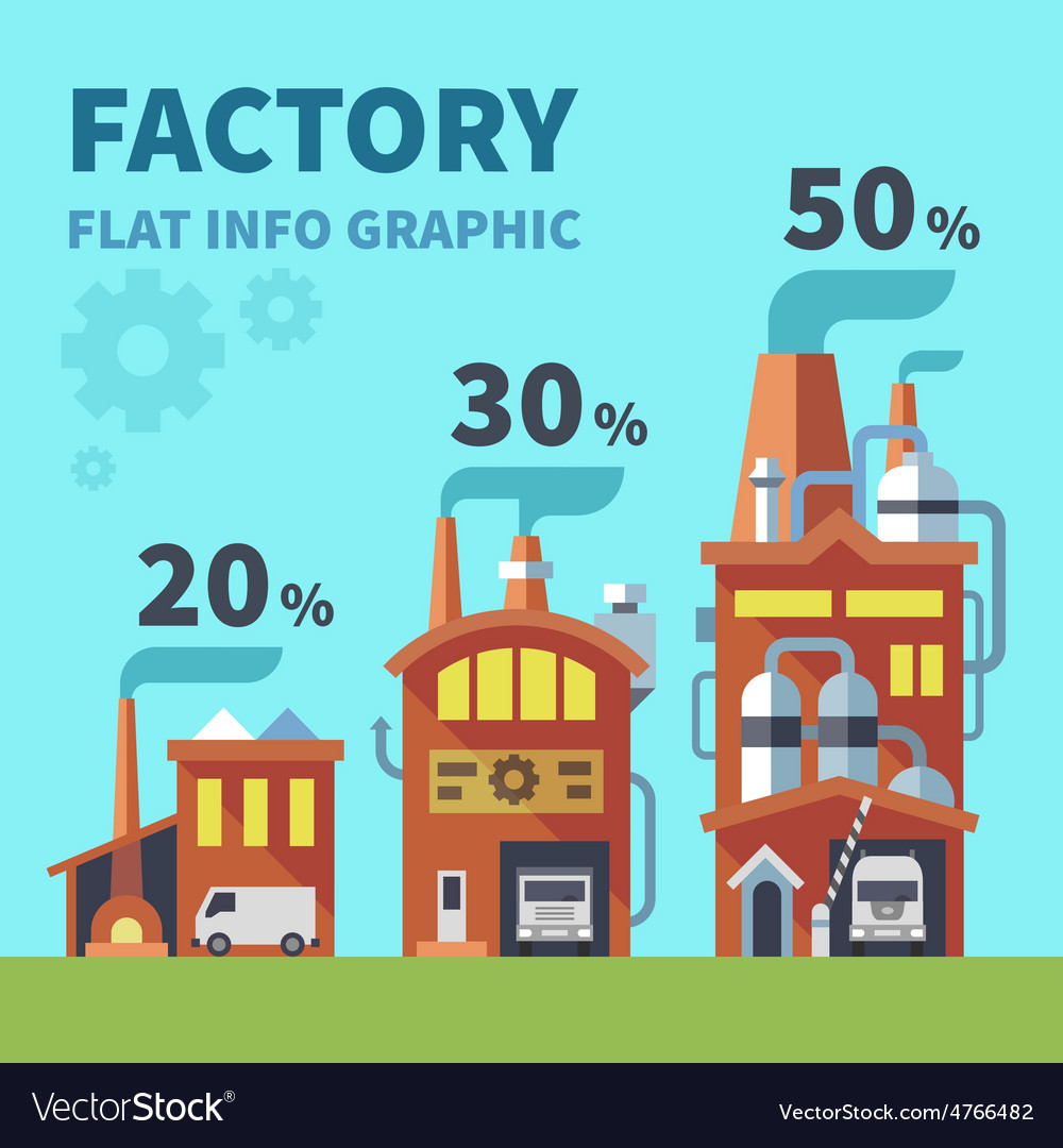 Factory vector | Price: 3 Credit (USD $3)