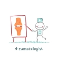 Rheumatologist says about the pain in the joints vector