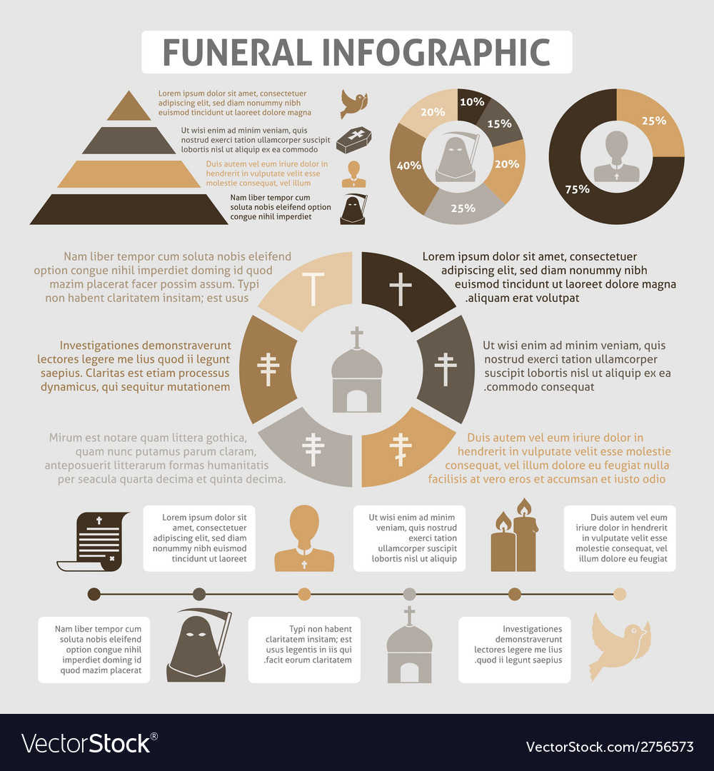 Funeral infographics vector | Price: 1 Credit (USD $1)