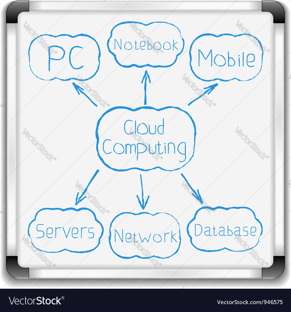 Cloud computing diagram vector | Price: 1 Credit (USD $1)