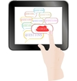 Hand check answer on touch screen vector