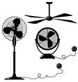 Ventilator vector
