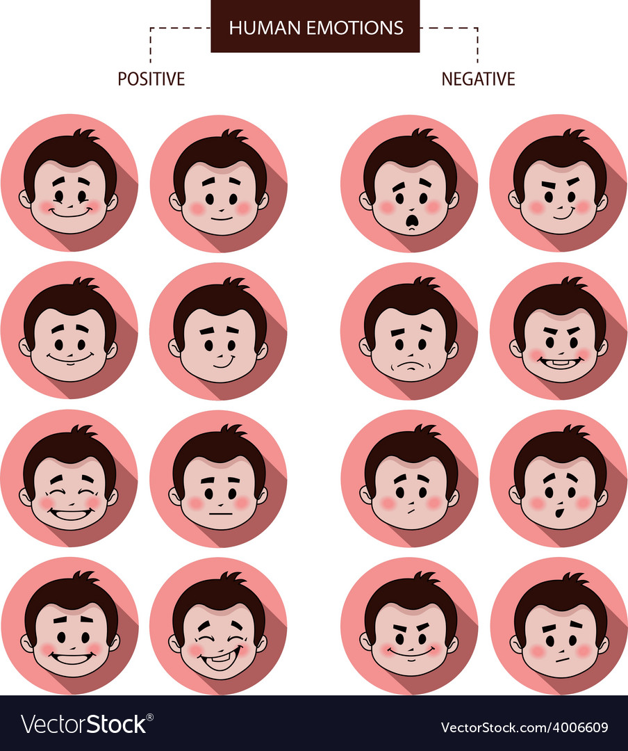 Set of flat icons with people facial expressions vector | Price: 1 Credit (USD $1)