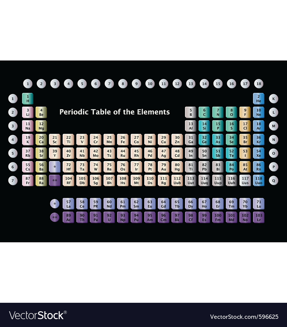 Periodic table vector | Price: 1 Credit (USD $1)