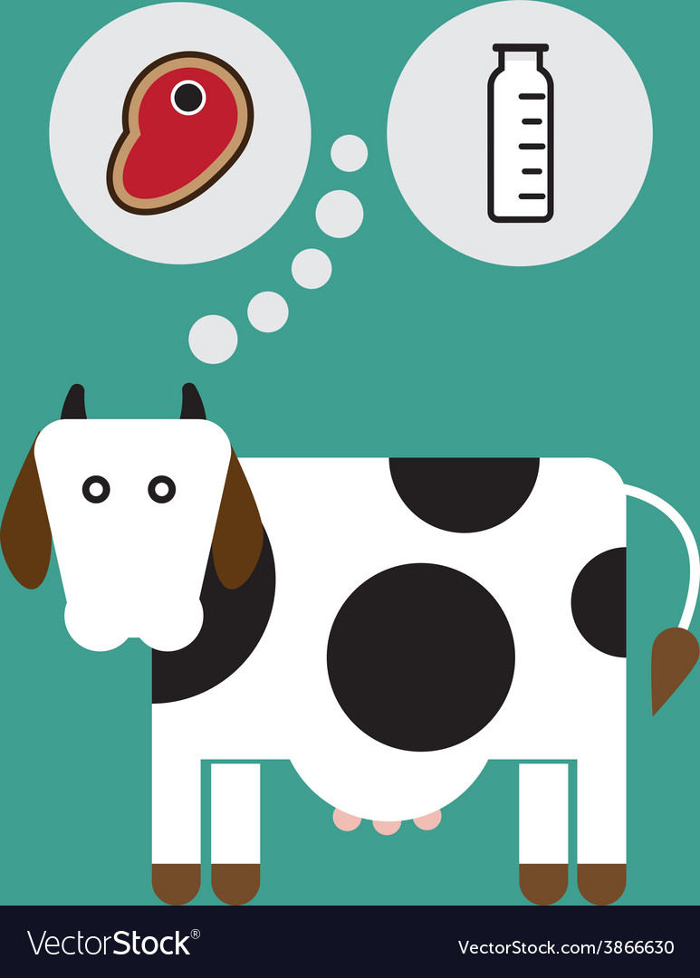 Cow think us future vector | Price: 1 Credit (USD $1)
